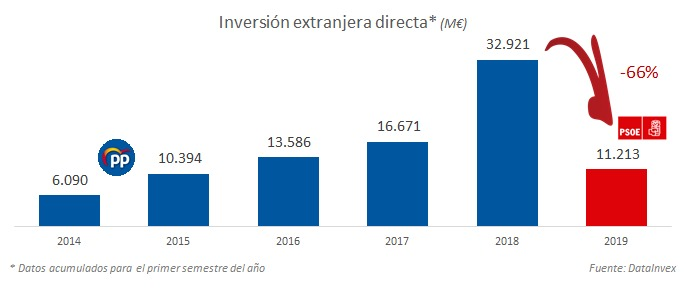 inversion-extranjera-directa.jpeg