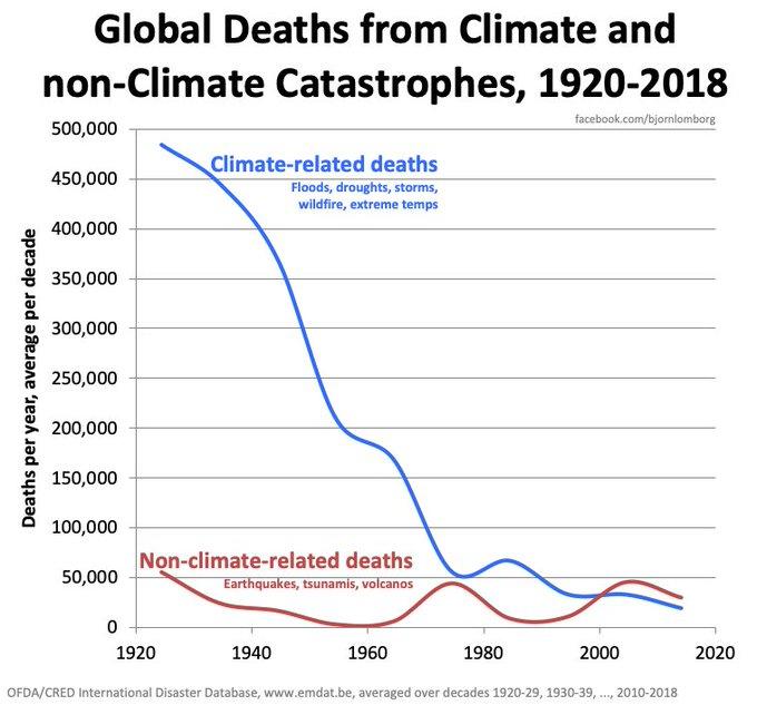 1-muertes-eventos-climaticos.png