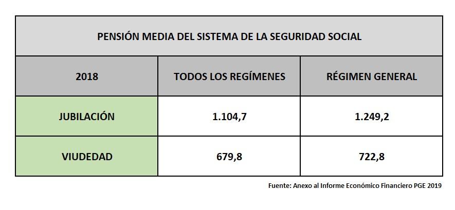 pensiones-dignas-4-medias-totales.jpg