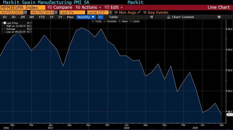 industria-espana-crisis.jpeg