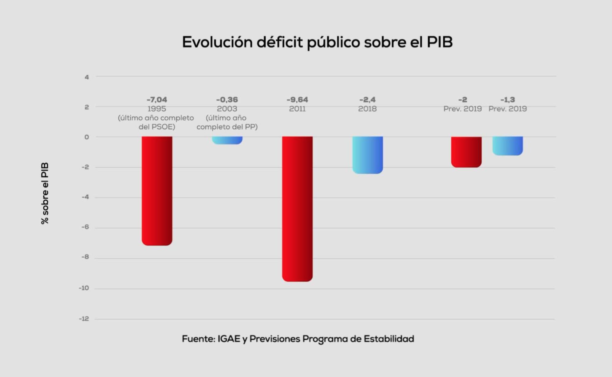 5-deficit-publico-pp-psoe.png