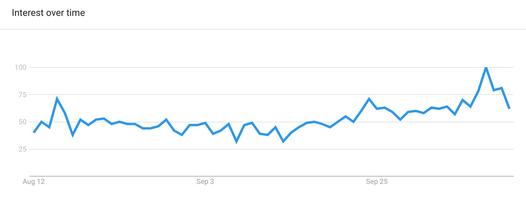 busquedas-google-crisis.png