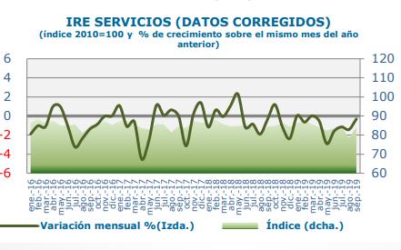 ire-servicios.png