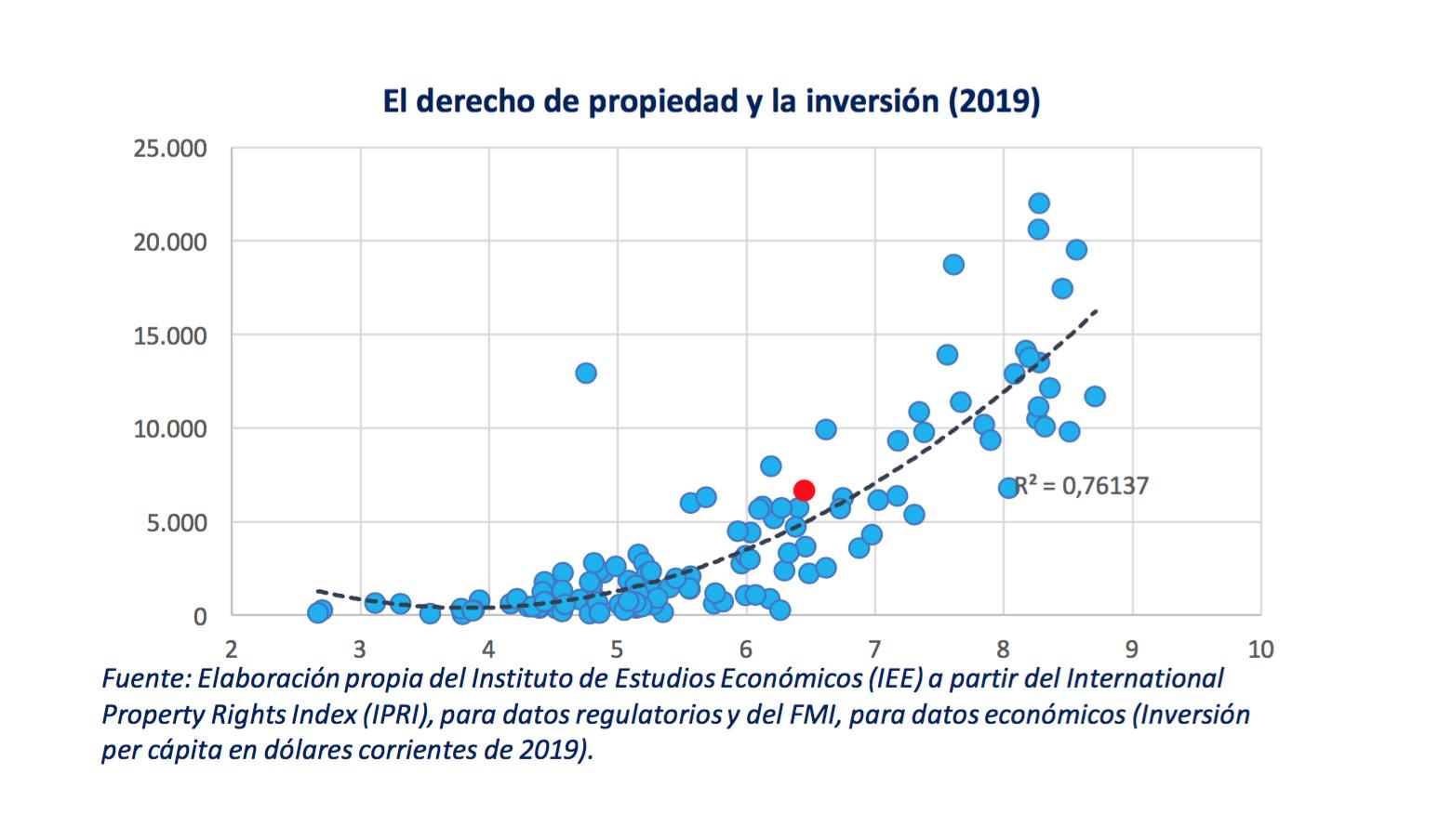 indice-derechos-propiedad-1.png