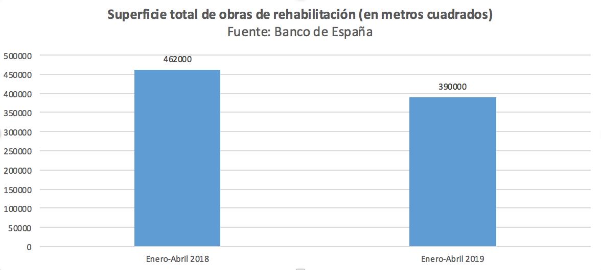 3-caida-obras-rehabilitacion-vivienda.pn