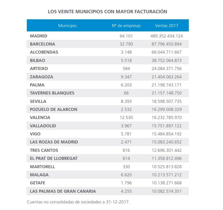 municipios-mayor-facturacion.jpg