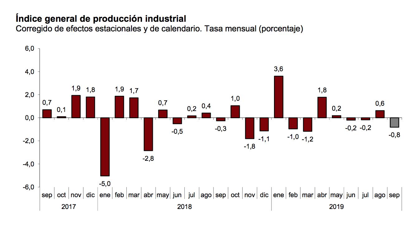 1-indice-produccion-industrial.png