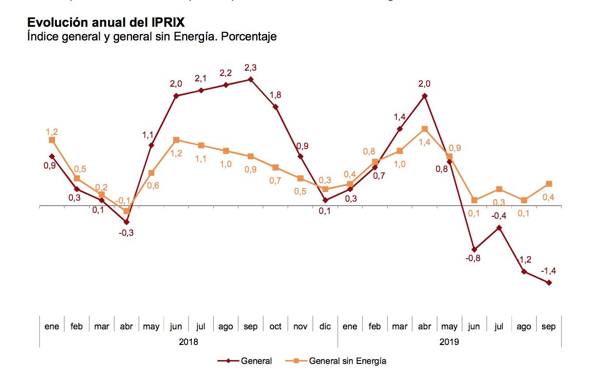 2-indice-precios-exportaciones.png