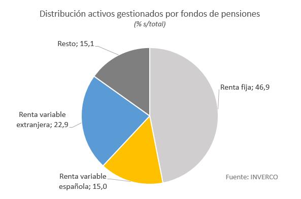 fondos-de-pensiones.png