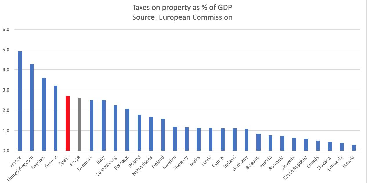 impuestos-patrimonio-1.png