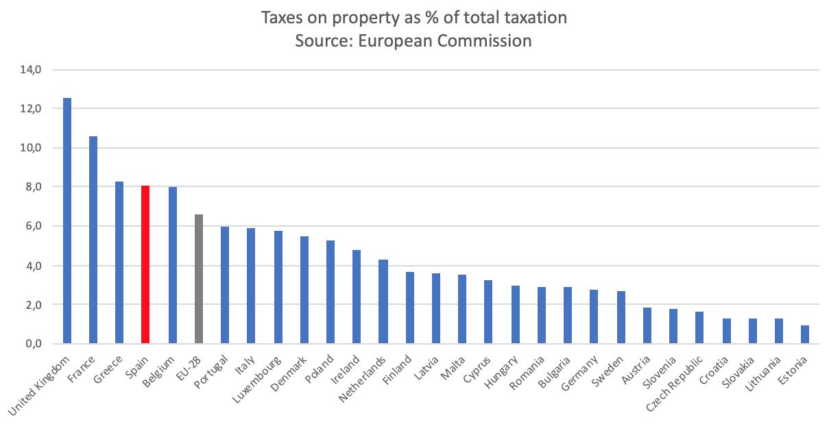 impuestos-patrimonio-2.png