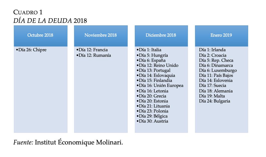 dia-de-la-deuda-2019-1.png