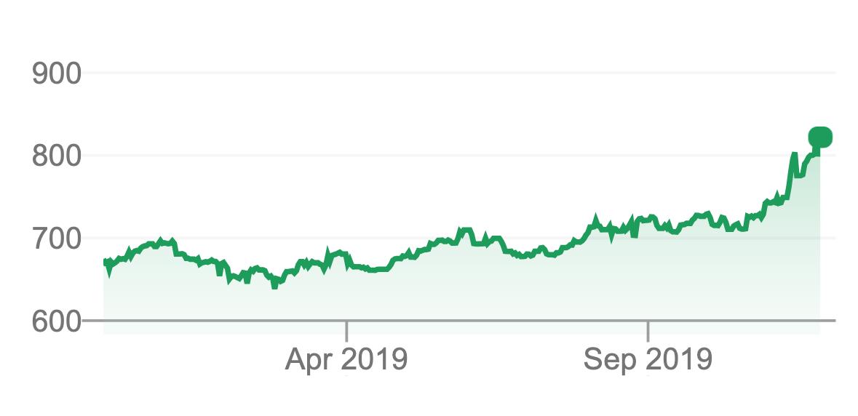 tipo-cambio-usd-peso-chileno.png
