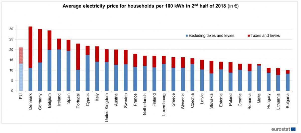 coste-de-la-electricidad.jpg
