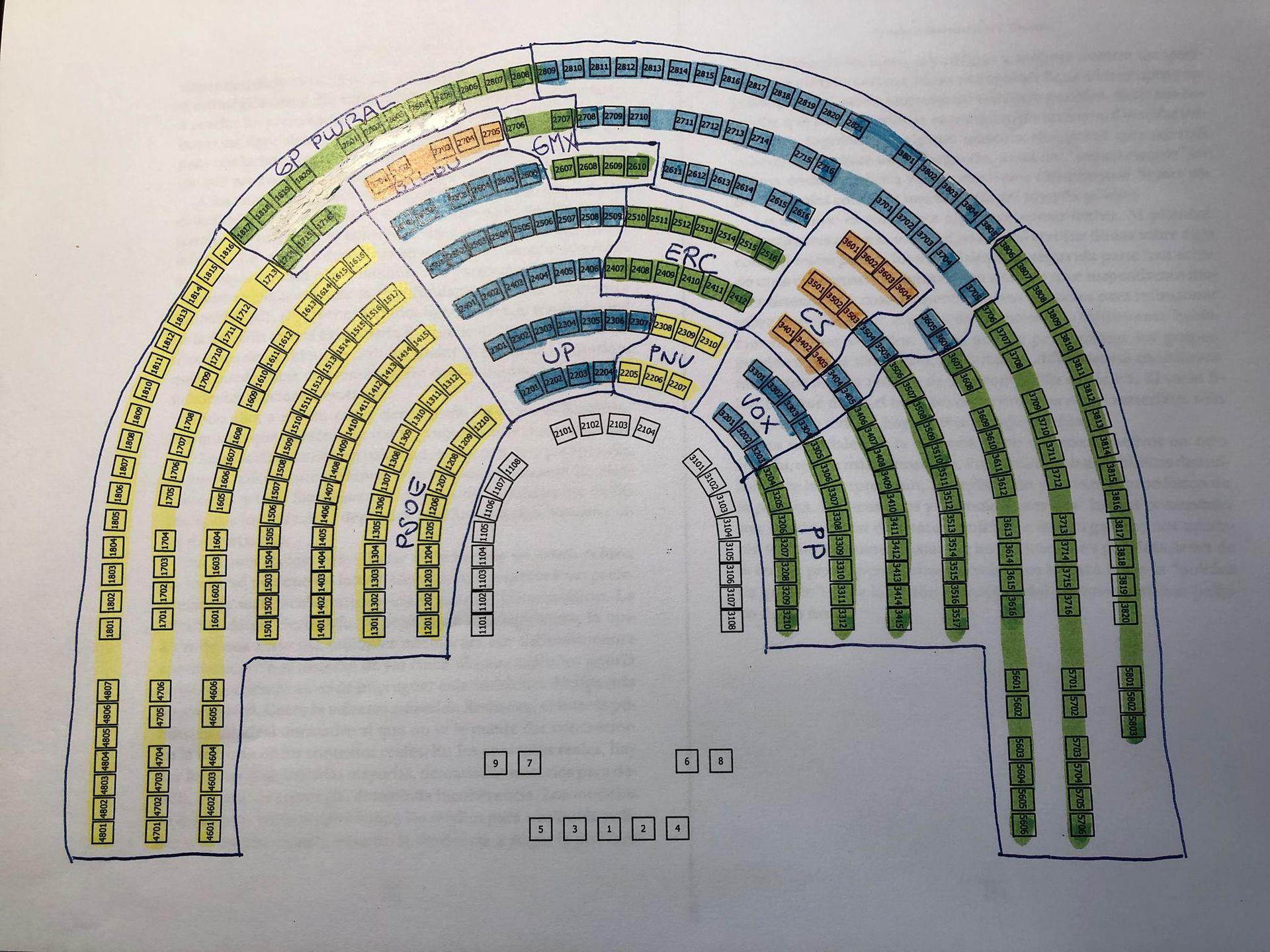distribucion-congreso-231219.jpeg