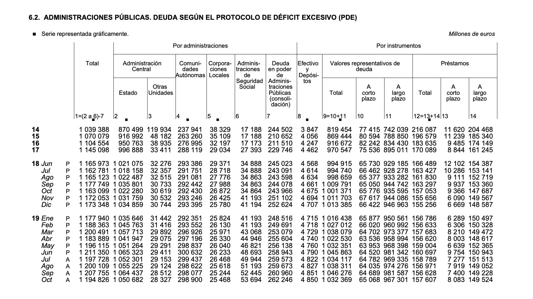1-deuda-publica-espana-pedro-sanchez.png