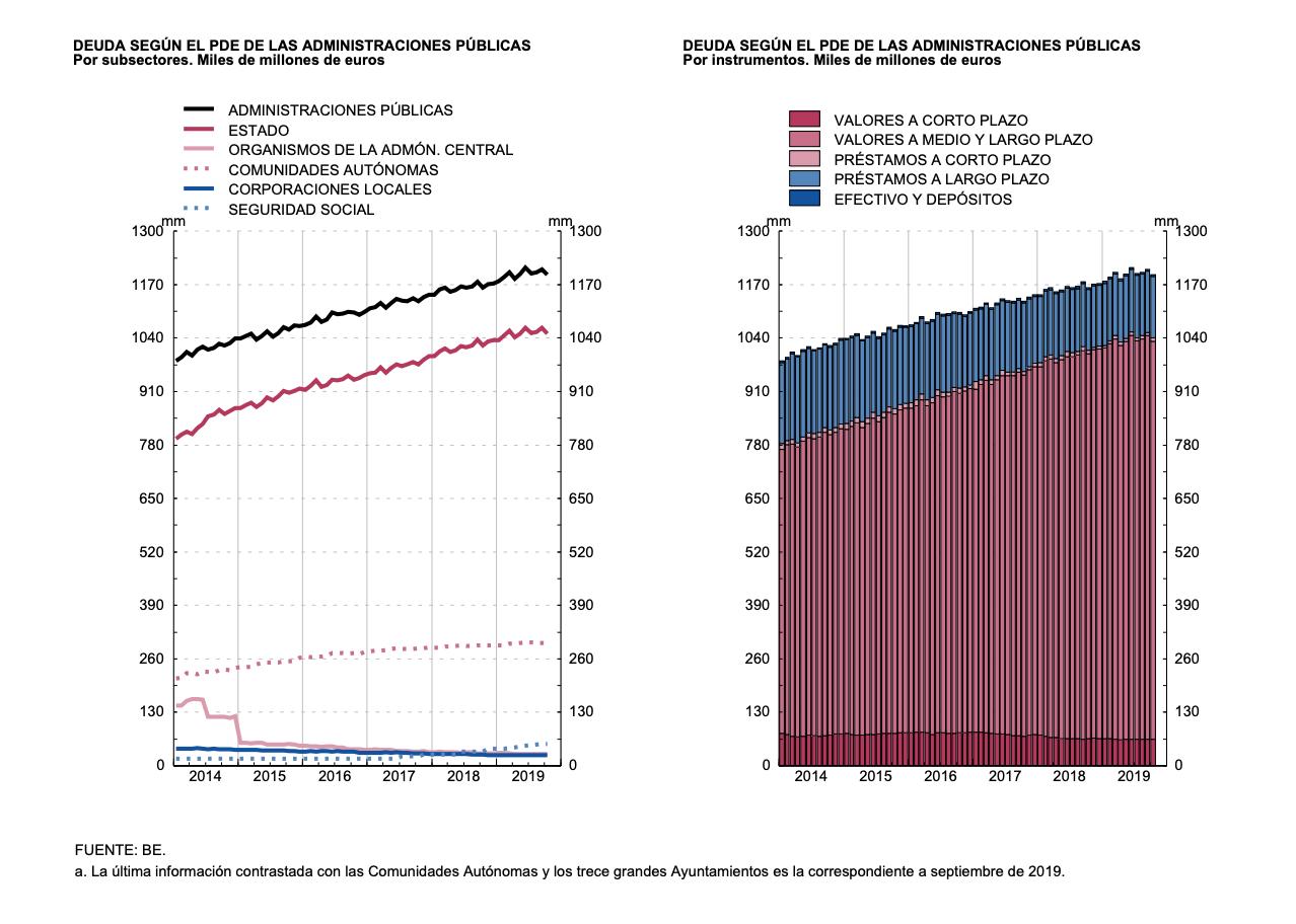 2-aumento-deuda-pedro-sanchez.png