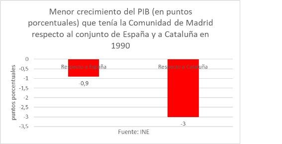 cuadro-1-menor-crecimiento-pib.jpg