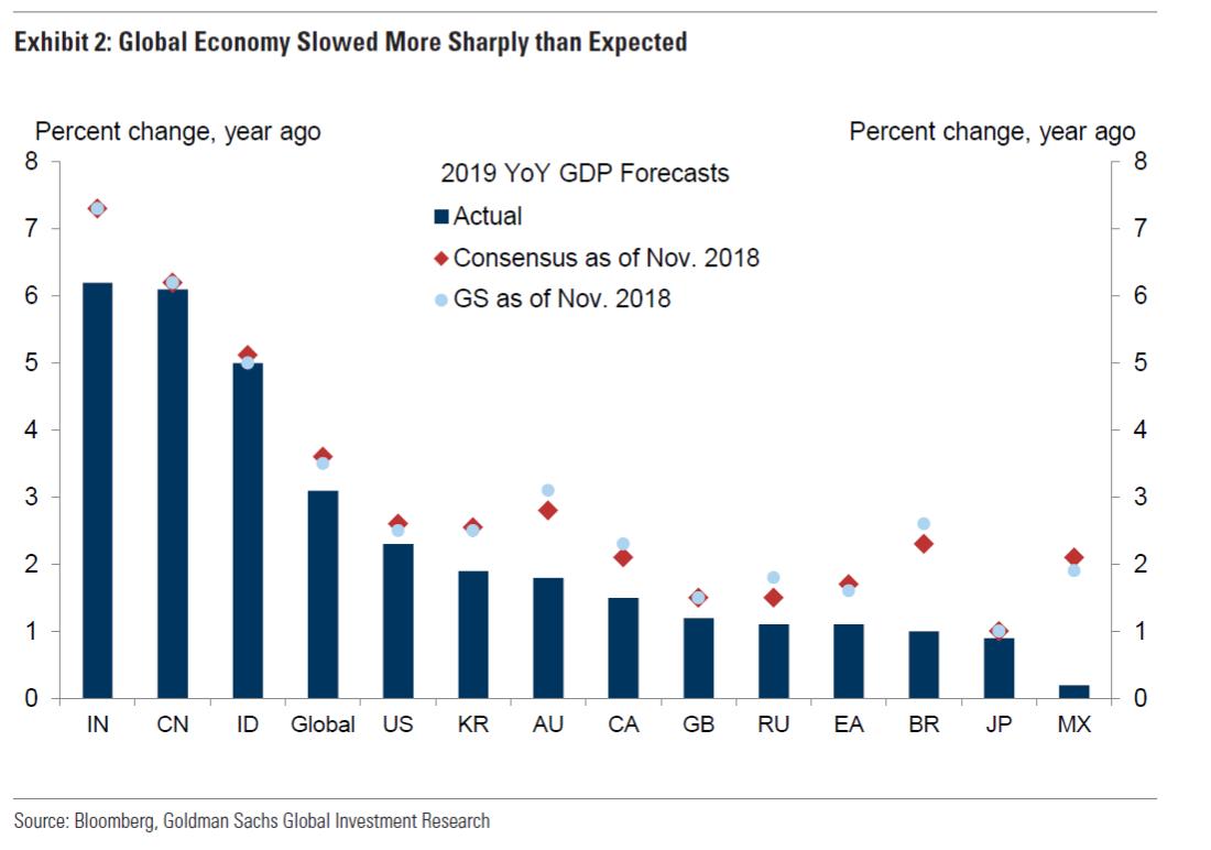 economia-por-debajo-de-expectativas.png
