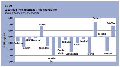 deficit-ii.png