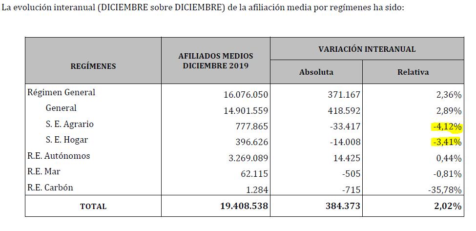 afiliacion-por-regimenes.png