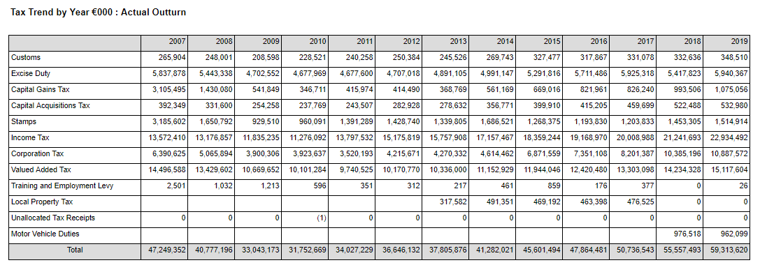 ingresos-publicos.png
