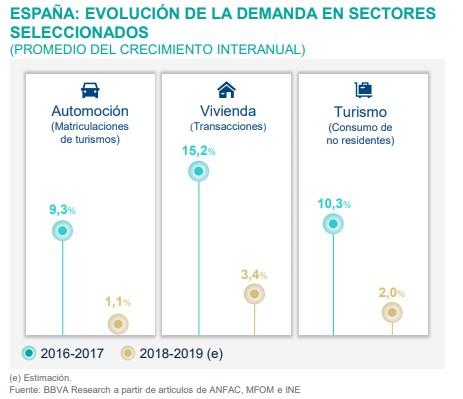 cuadro-bbva-1-sectores-estrategicos.jpg