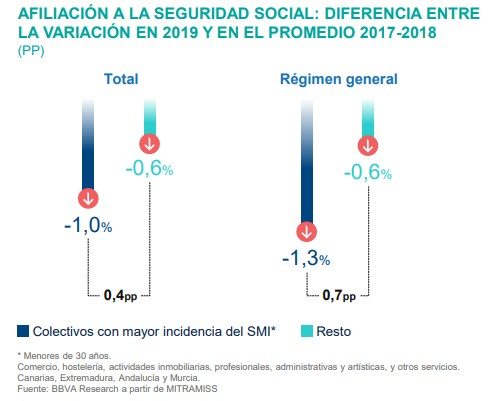 cuadro-bbva-2-seguridad-social.jpg