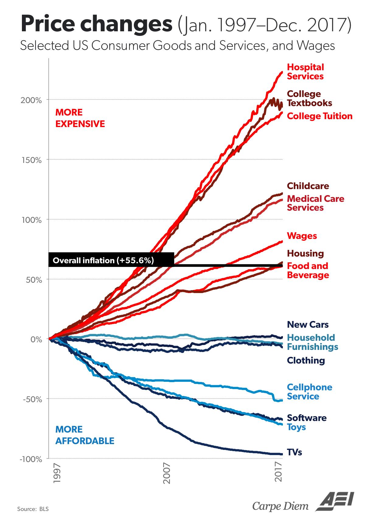 evolucion-de-precios.png