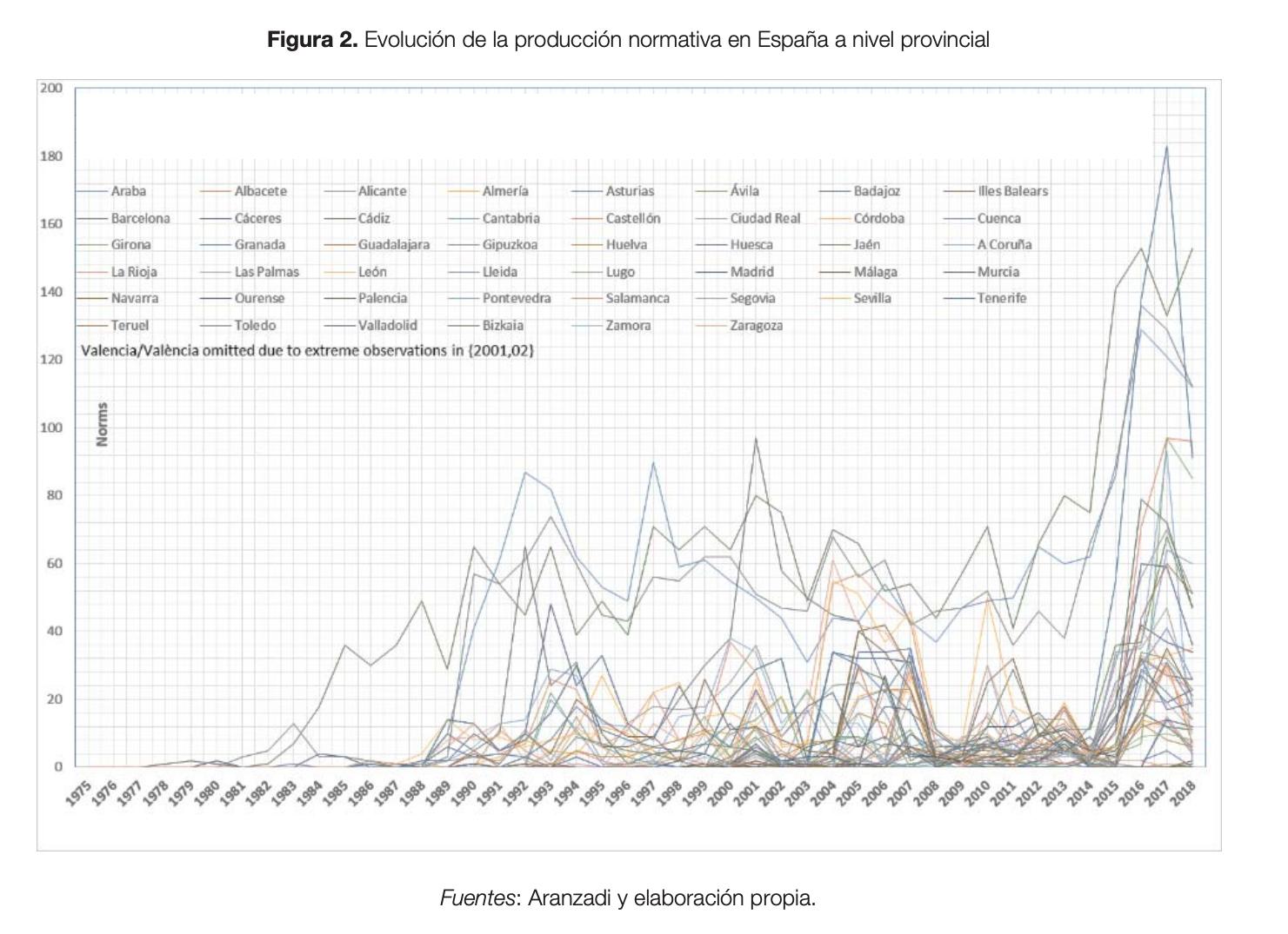 sobrerregulacion-espana-1.png