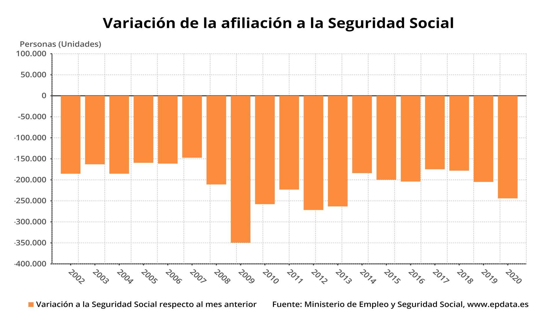 seguridad-social-enero-2019.jpg