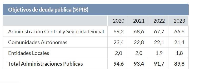 deuda-publica-2020.jpg