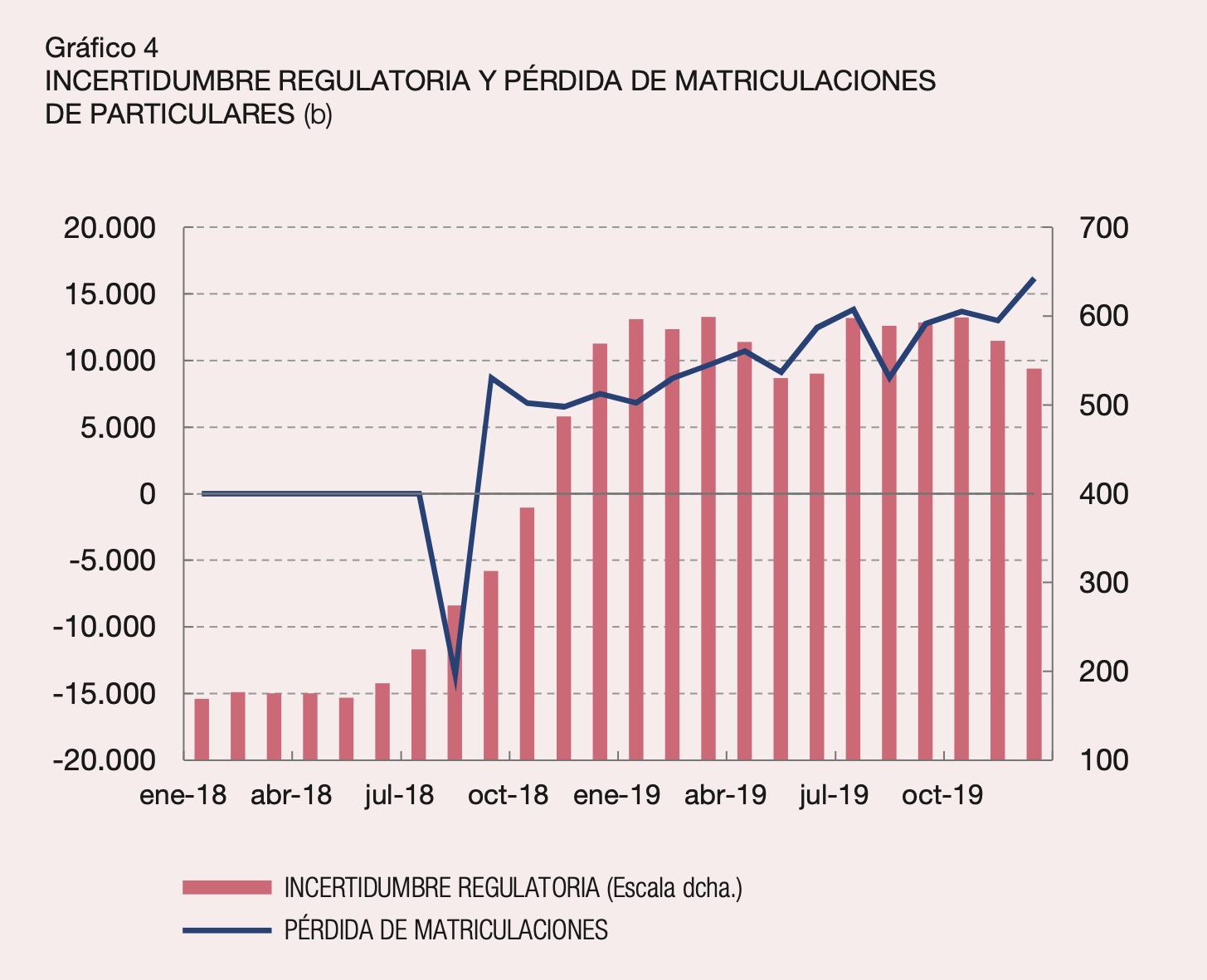 4-incertidumbre-regulatoria-perdida-matr