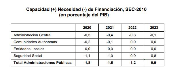 deficit-publico.png