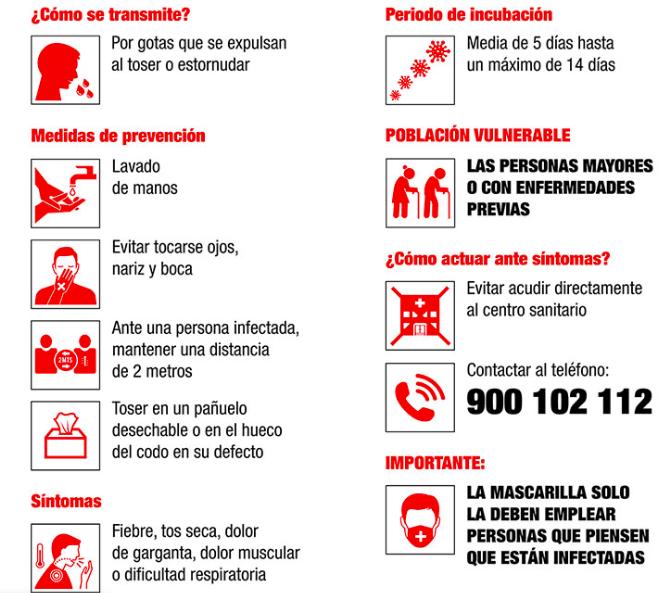 coronavirus-grafico-madrid.png