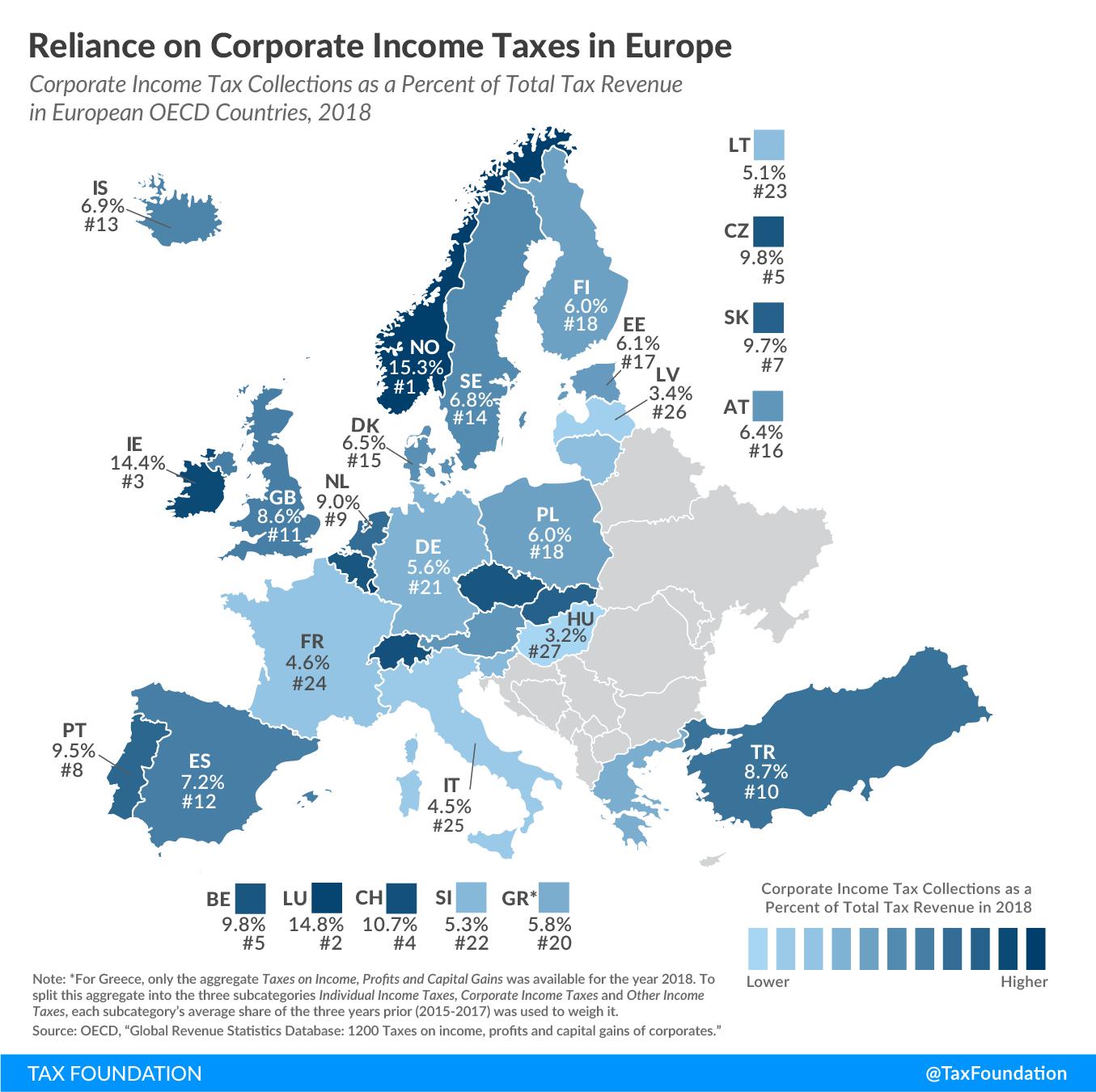 1-impuesto-sociedades-peso-recaudacion-o