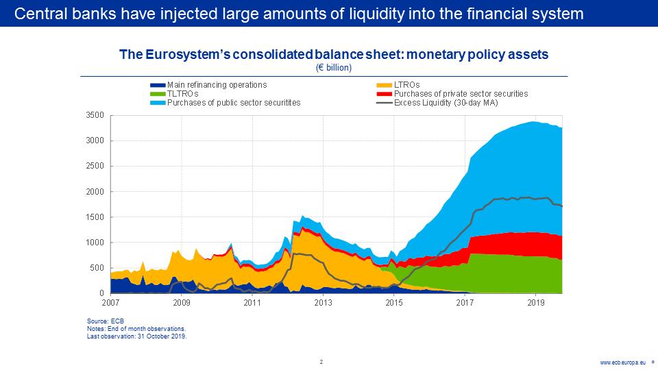ecb-balance-sheet.png