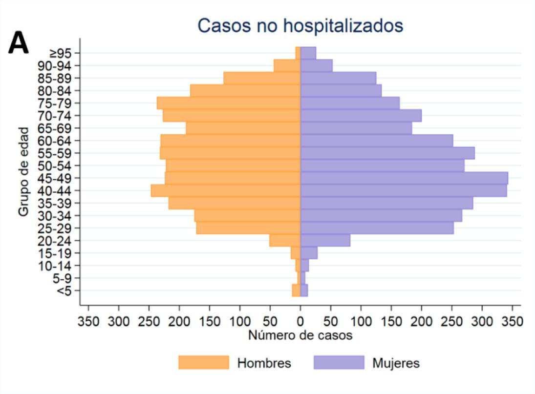 casos-no-hospitalizados-23-marzo.jpg