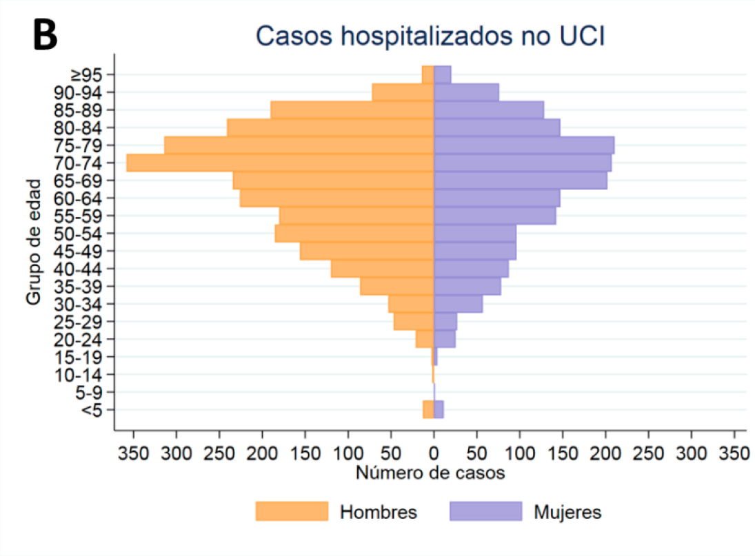 casos-no-uci-23-marzo.jpg