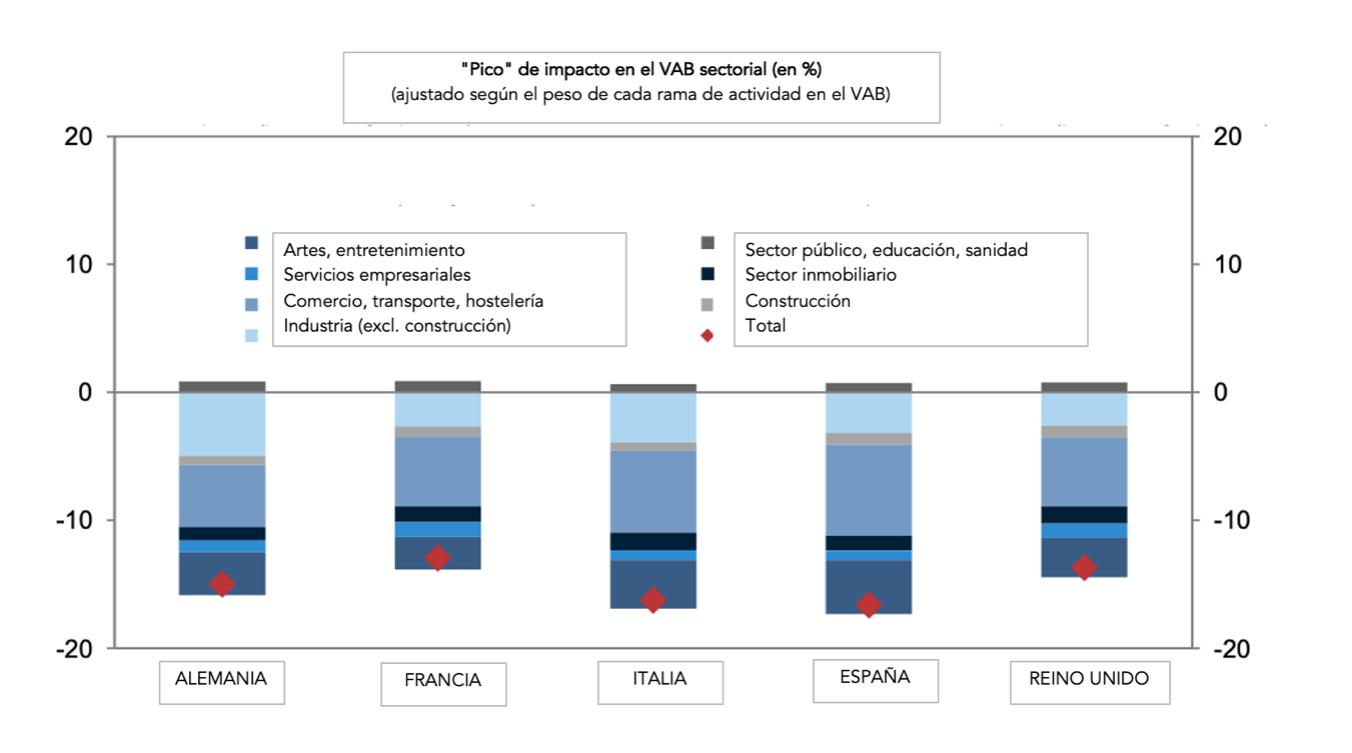 1-informe-crisis-economica-coronavirus-e