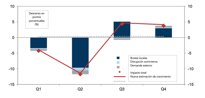 2-informe-crisis-economica-coronavirus-e