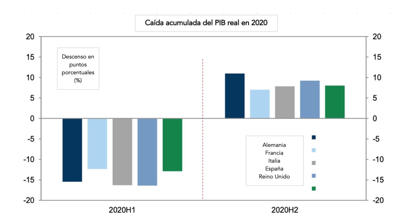 3-informe-crisis-economica-coronavirus-e