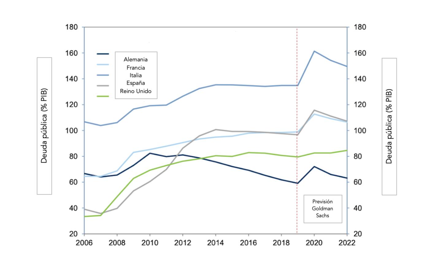 6-informe-crisis-economica-coronavirus-e