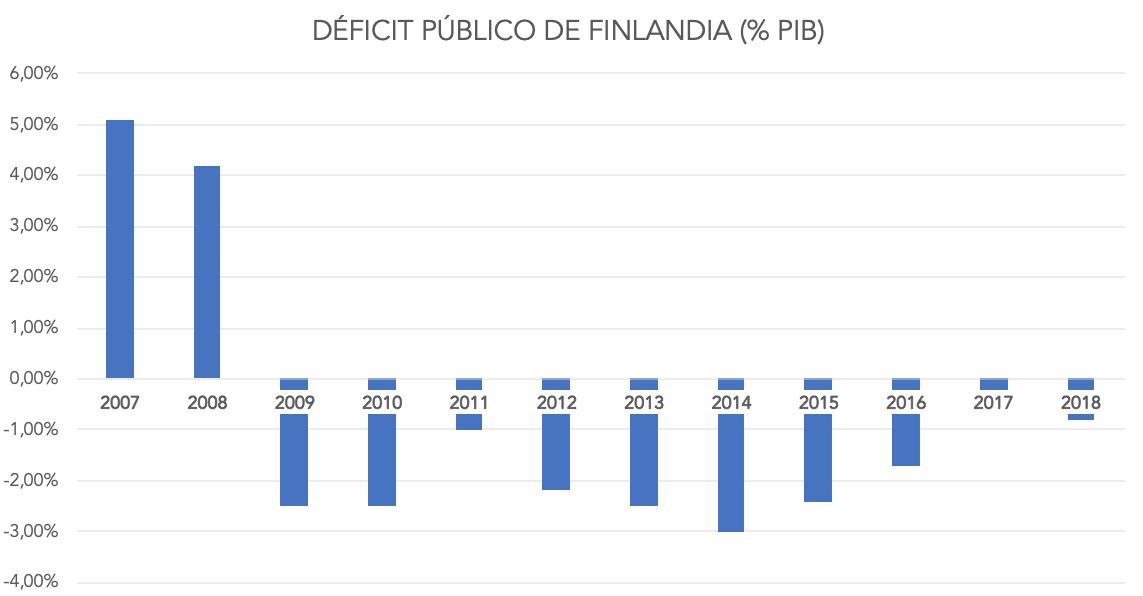 1-deficit-publico-finlandia.png