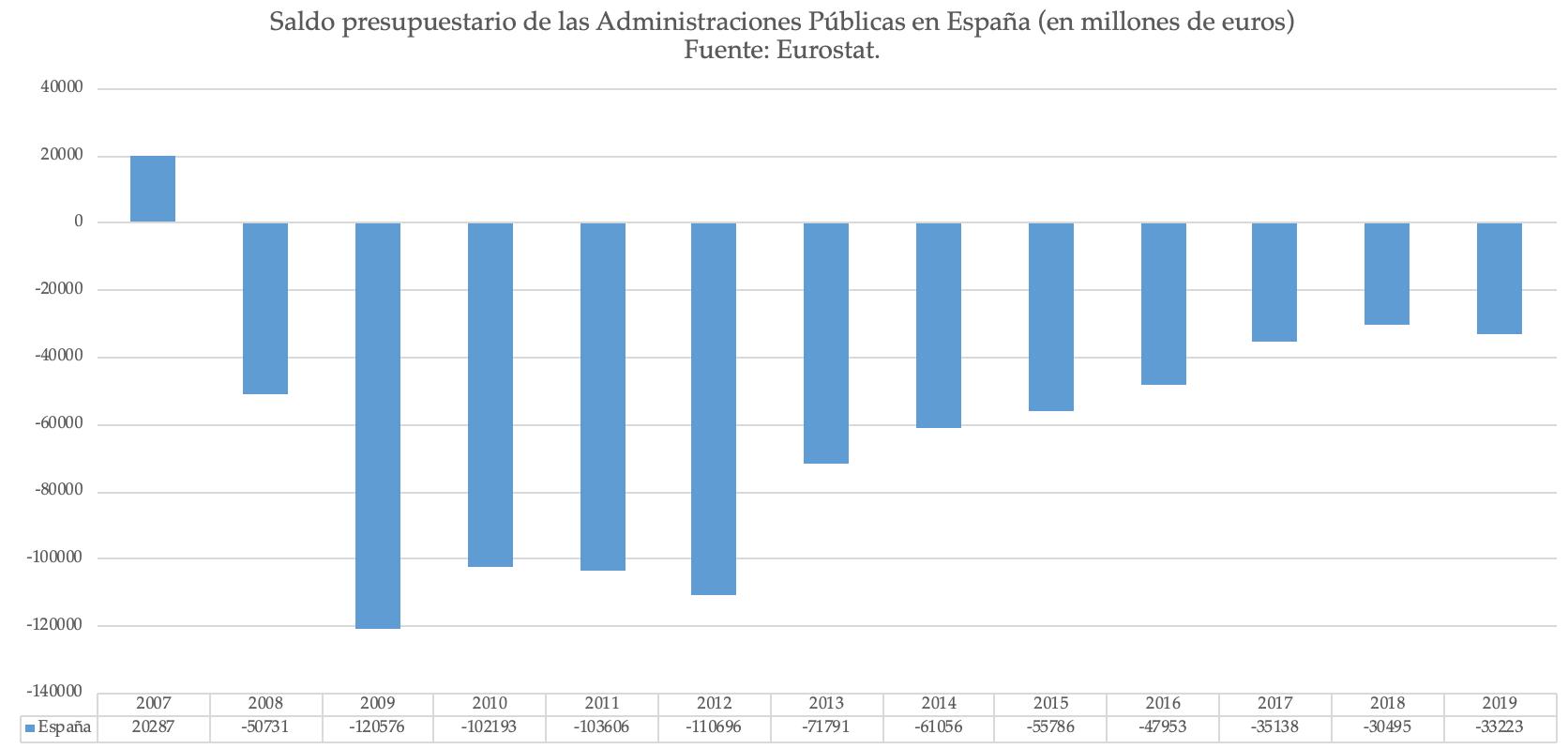 1-deficit-publico-espana.png