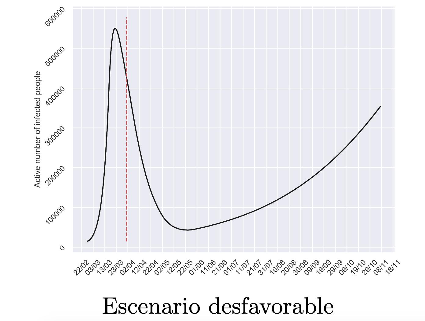 5-fin-cuarentena-coronavirus-espana-rebr