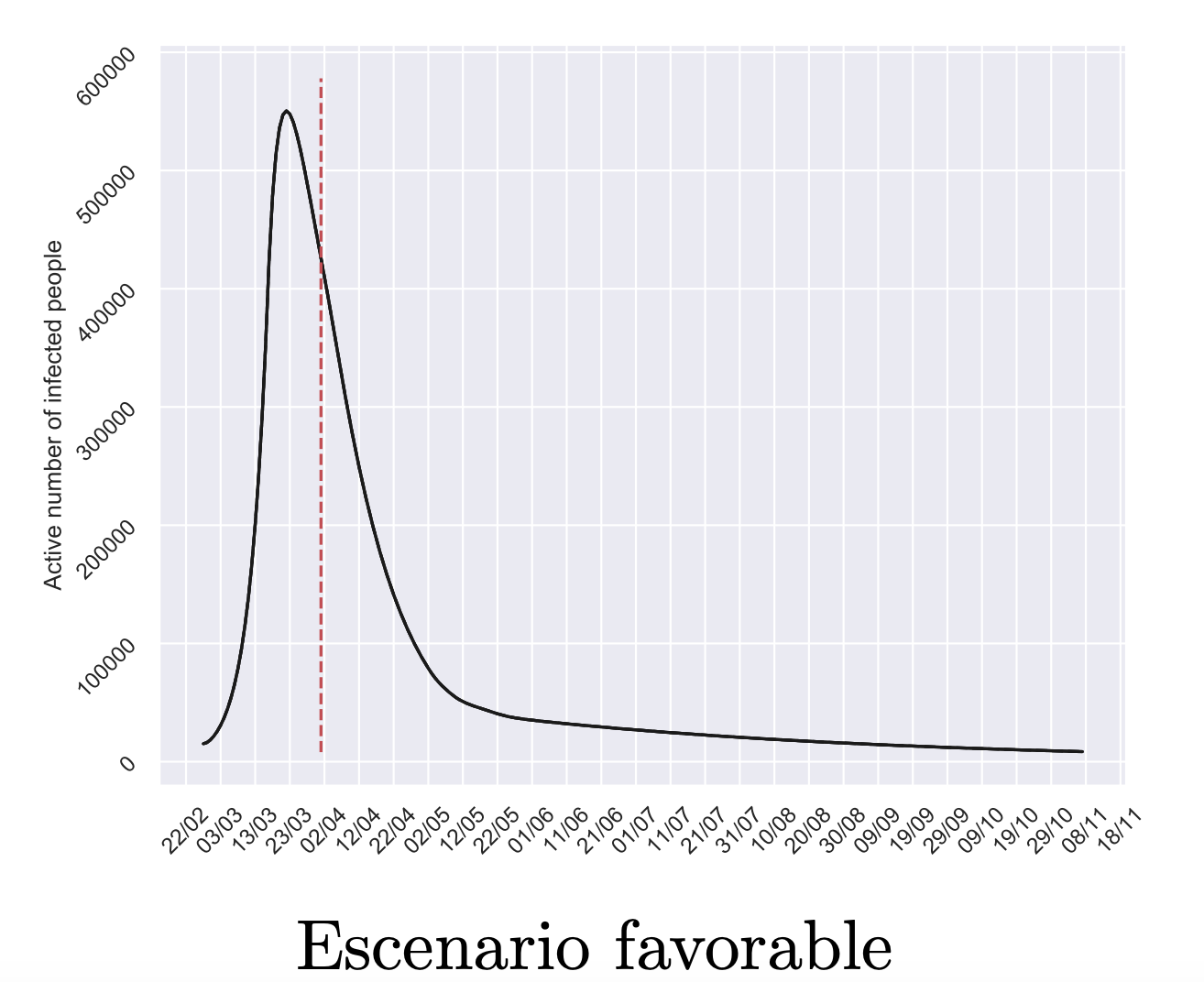 6-fin-cuarentena-coronavirus-espana-vera