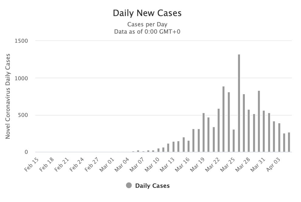 1-austria-nuevos-casos-coronavirus.png