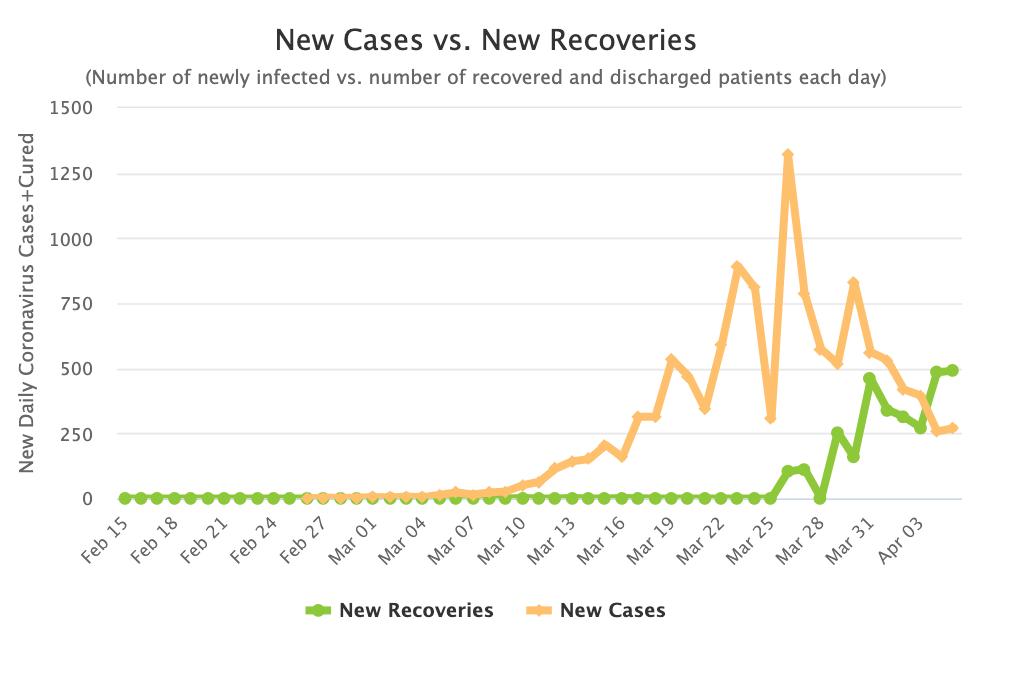 2-austria-coronavirus-nuevos-casos-recup