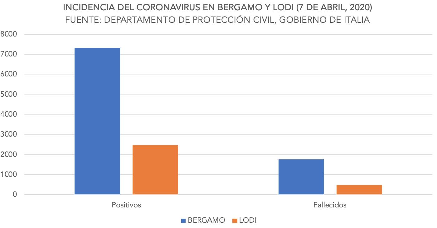 5-bergamo-lodi-coronavirus-a.png